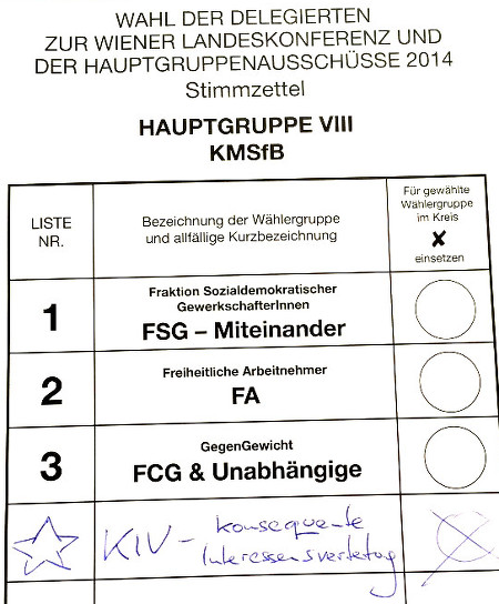 Stimmzettel KMSfB